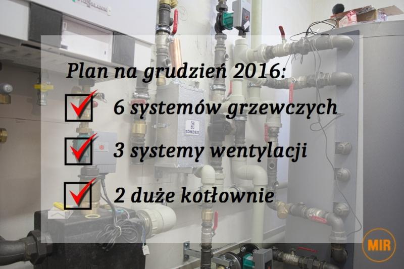 plan inwestycje grudzień